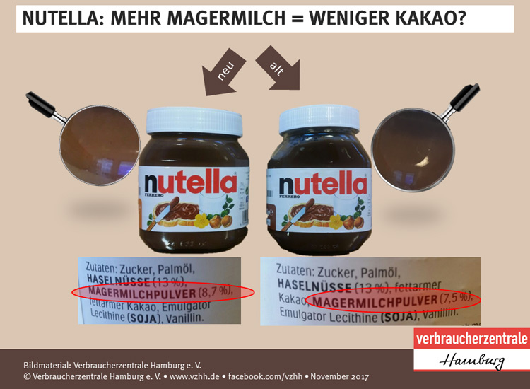 Nutella hat ein neues Rezept