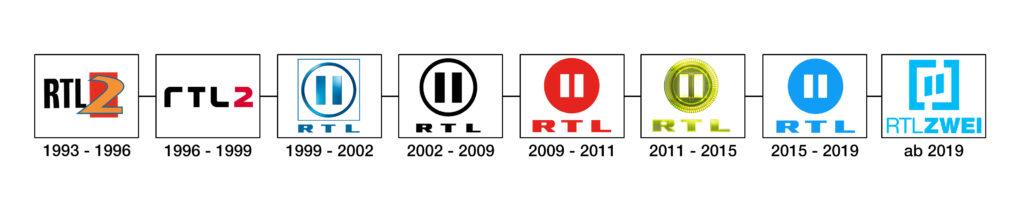 RTL2 Logos